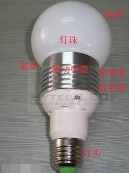 一文解读GE、飞利浦、欧司朗LED球泡灯测试数据...