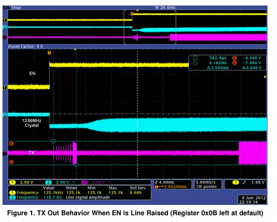 TRF7960、-60A启动程序的管理