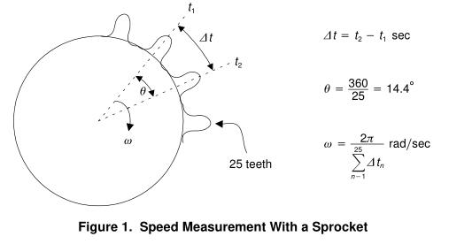 使用TMS320C24x DSPs时电机转速测量的考虑
