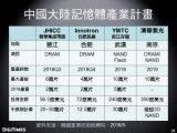 """中国投入存储器产业 韩国半导体产业将""""万劫不复"""""""