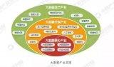大数据产业概述,国家政策推动中国大数据产业发展