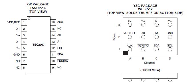 超低功耗的电阻式触摸屏转换器TSC2007的详细资料免费下载