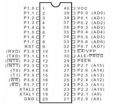 MCS-51与中断有关的寄存器、中断入口地址及编...