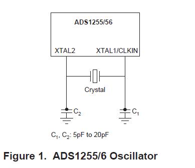 ADS1255,ADS1256和陶瓷谐振器的评估方法及其最终报告的详细资料概述