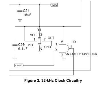用TPS6235X驱动OMAP3:指南中的设计