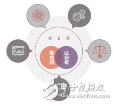 HN-Sung:坚守匠心 助力智能电网大发展