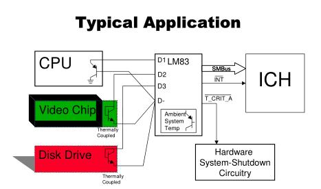 微机热管理的设计考虑之噪声环境下的LC拓扑性能