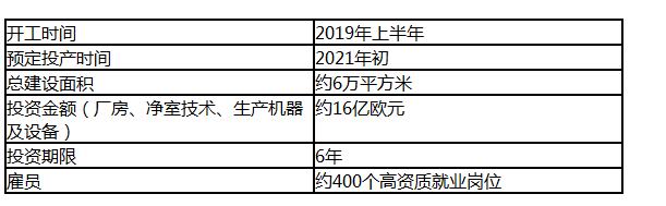 英飞凌计划新建300毫米芯片工厂 稳固长期盈利性