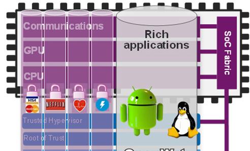 OmniShield处理器通过隔离提供安全性方案