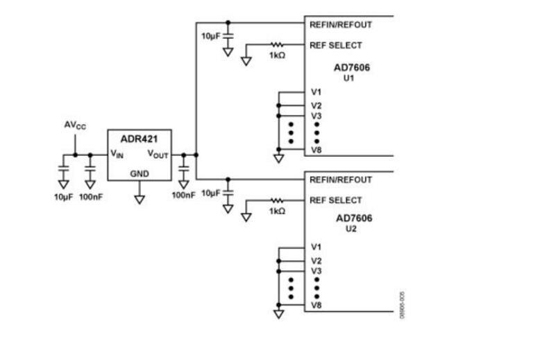 ad7606应用电路图大全(五款ad7606应用电路)
