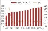 PCB专用油墨市场需求增长,中国成为PCB行业第...