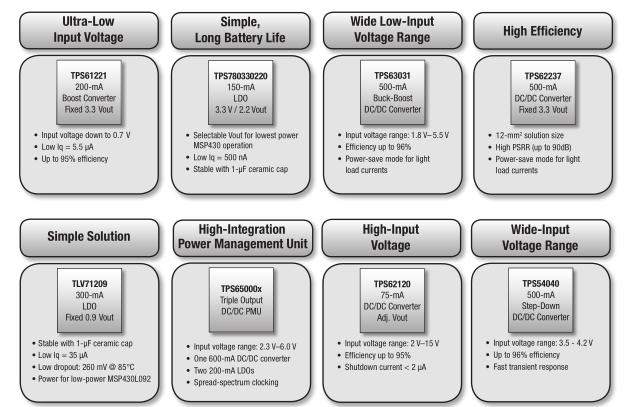 超低功耗 16位MSP430 MCU电源管理解决方案