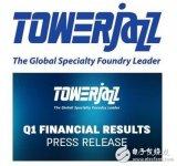 TowerJazz财报指出正为单反厂商提供新传感器,传闻是尼康D850