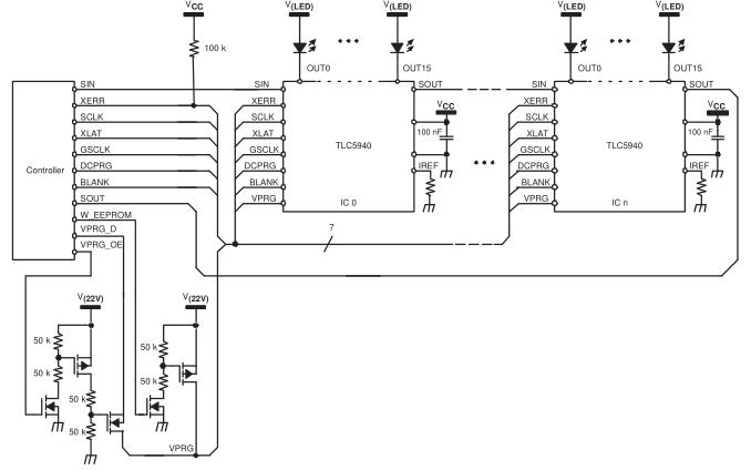 如何采用级联TLC5940器件的LED显示系统模块