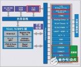 浅谈Microchip MCU系列实现降低功耗的措施