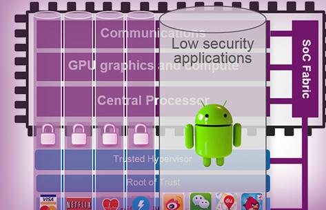 OmniShield为下一代SoC提供最具扩展性的安全方案
