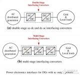微电网并网技术和能量管理策略综述