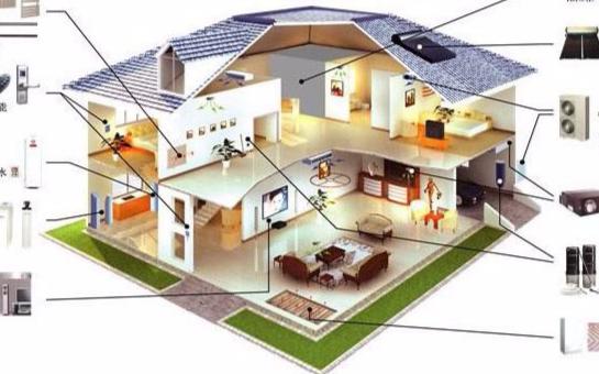 谁才能推动智能楼宇建设,物联网调查报告怎么说