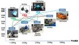 傲拓迈打造新一代电动汽车技术平台