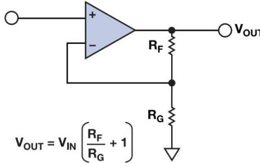 利用反馈网络以不同方式进行配置放大器