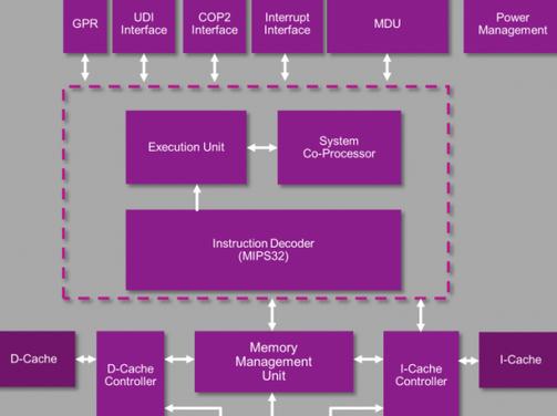 MIPSfpga软核处理器IP设计方案