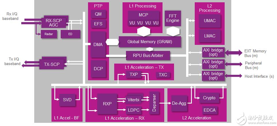 WiFi如何实现室内定位功能?