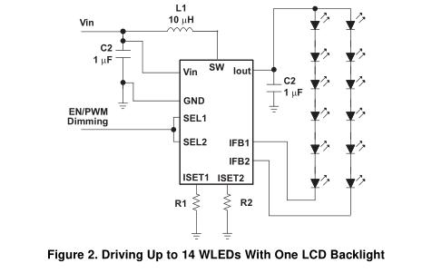 TPS61150双输出升压转换器驱动多达14个WLED、键盘和LCD背光