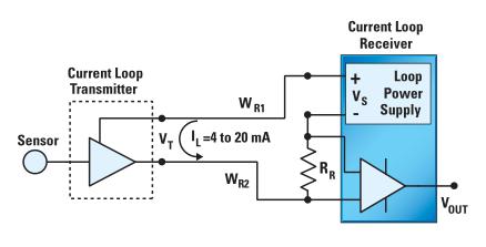 TI芯片LMP2012之低电压电流环路变送器