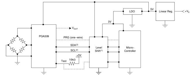 TI芯片PGA309单片机的应用