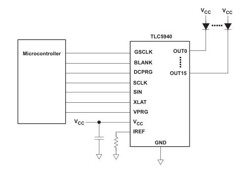 TLC5940单线控制——消除集成LED驱动器的微处理器控制