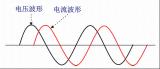 功率因数校正(PFC)电路工作原理