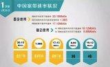 实现超越日韩预期   我国光纤宽带用户占比成全球第一