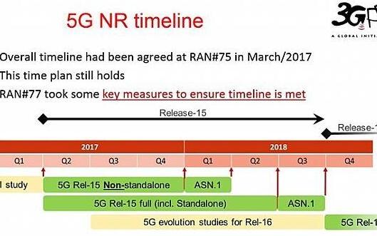第一版5G商业化标准即将出炉 3GPP在韩国会议...