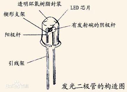 最详细的发光二极管电阻计算方法与电阻接法举例
