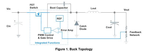 如何使用TPS5430作为反相降压-升压变换器