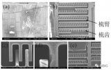 MEMS惯性器件典型失效模式及失效机理研究