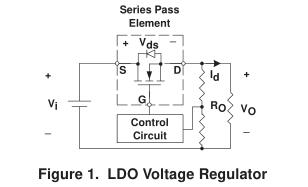 低压差稳压器工作性能的技术综述