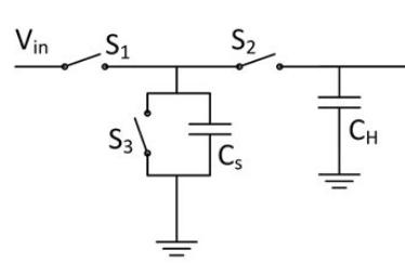 一种用于电容感测的电路应用设计
