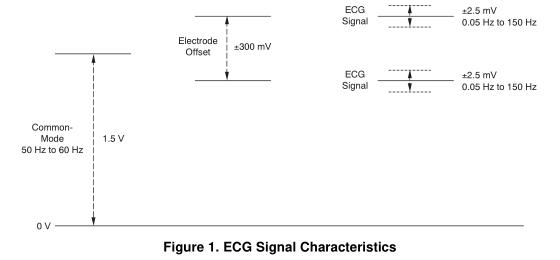 基于Delta-Sigma ADCs的ECG系统模拟前端设计