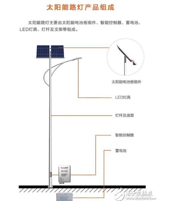 太阳能路灯安装的八大误区详解