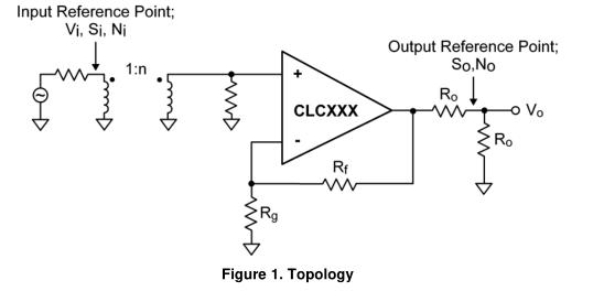 OA-14如何提高高第三截获放大器噪声