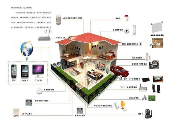 智能安防监控系统方案介绍