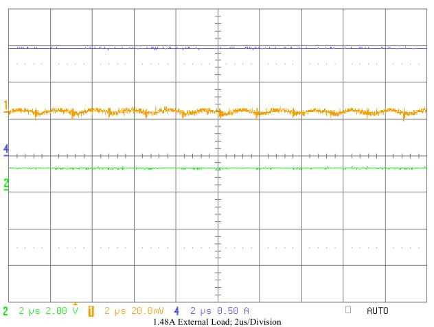 C642x–TPS40192 (x 2) & TPS73018测试报告