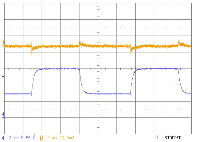 DM643x–TPS650243测试报告