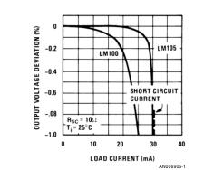LM105改进型正调节器应用说明
