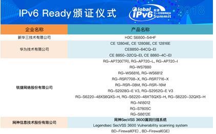 IPv6 Ready颁证仪式隆重举行 规模化部署势不可挡