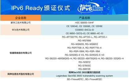 IPv6 Ready颁证仪式隆重举行 规?;渴?..