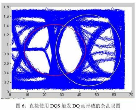 DDR工作原理_DDR DQS信号的处理