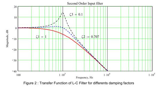开关电源的输入滤波器设计