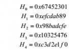 哈希及哈希算法的介紹